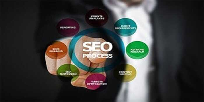 Agence Seo refrencement site web Maroc